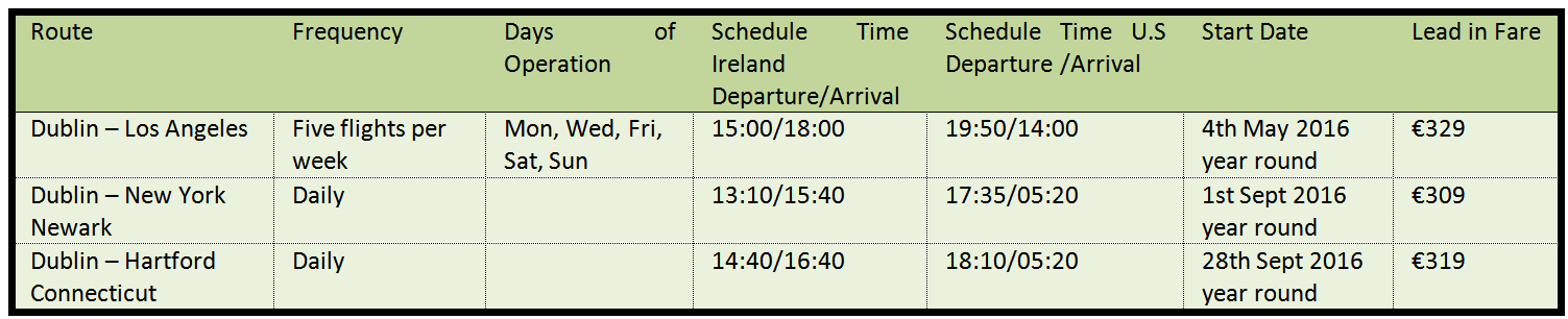 New aer Lingus transatlantic schedule.