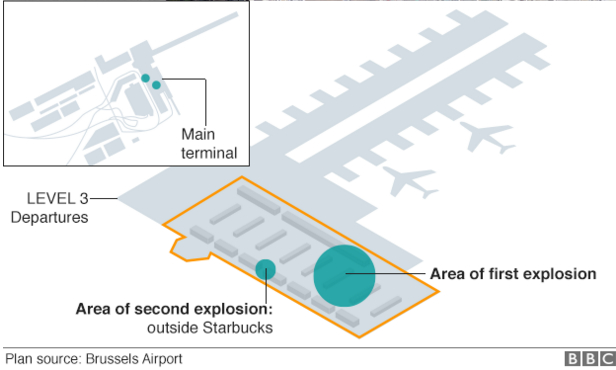 Brussels Airport bomb location