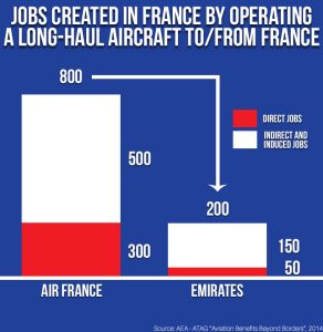 6-Infographic Job Creation source E4FC